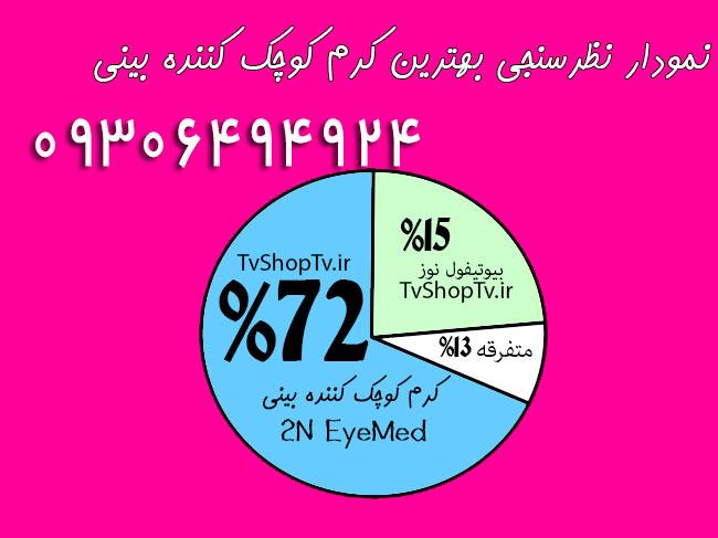باکیفیت ترین کرم کوچک کننده بینی گوشتی